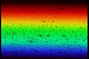 High Resolution Solar Spectrum
